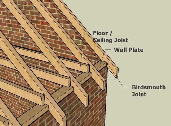 16 Marvelous Roofing Garden Asador Ideas Construccion En Madera Casas De Estilo Rustico Cerchas De Madera