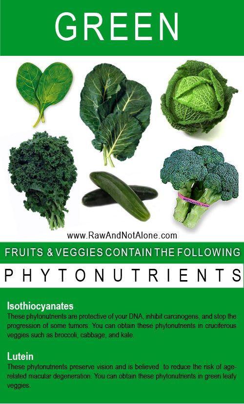 Green Fruits and Veggies