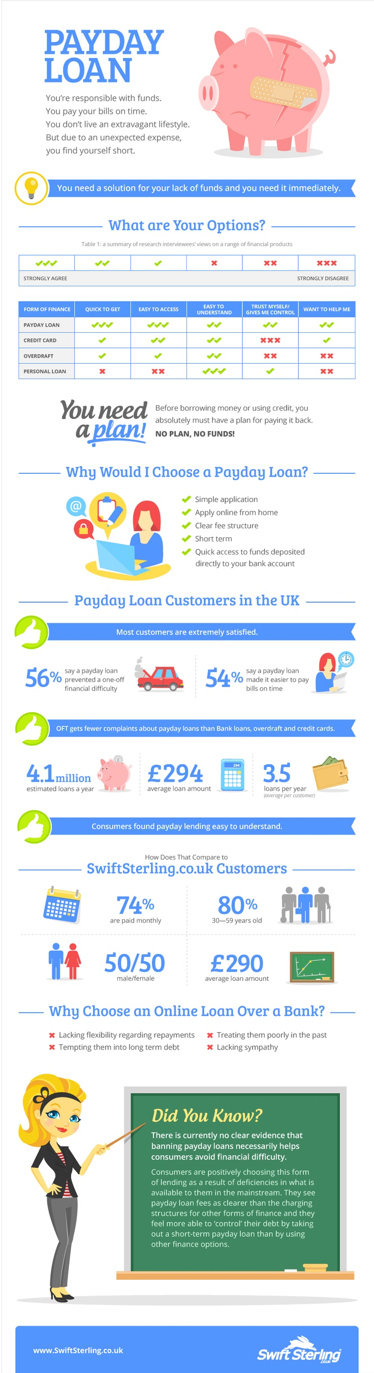 Payday Loan or Tax Refund Loan What's the Difference: http://legalloansg.jimdo.com/