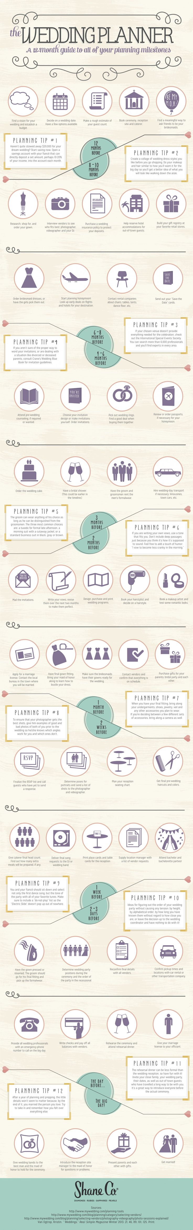 """The Wedding Planner"" infographic. Includes super helpful planning tips!"