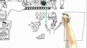 Quelles mesures pour améliorer la compétitivité des PME ? - YouTube