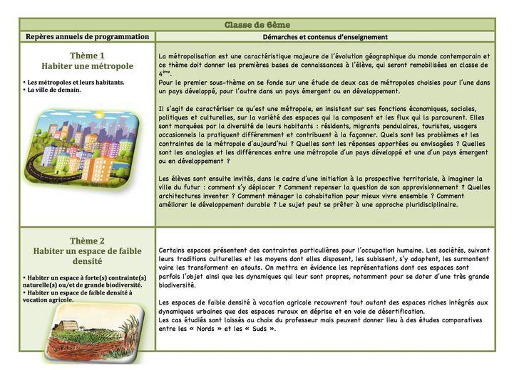 GEOGRAPHIE nvx programmes cycle 3 - La classe de Luccia !