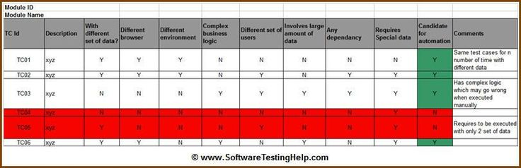 3 Ways to Make Mobile Manual Testing Less Painful