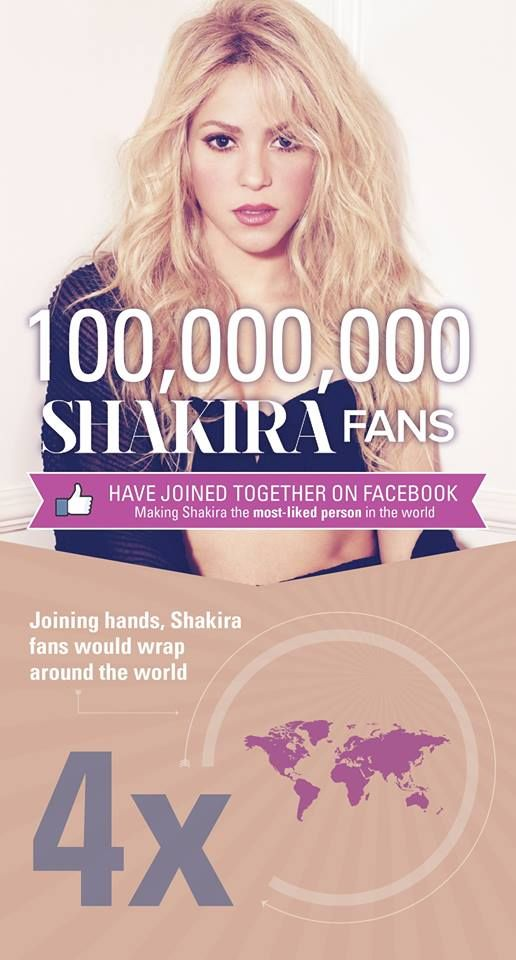Infographic on Shakira's 100 million fans by Facebook