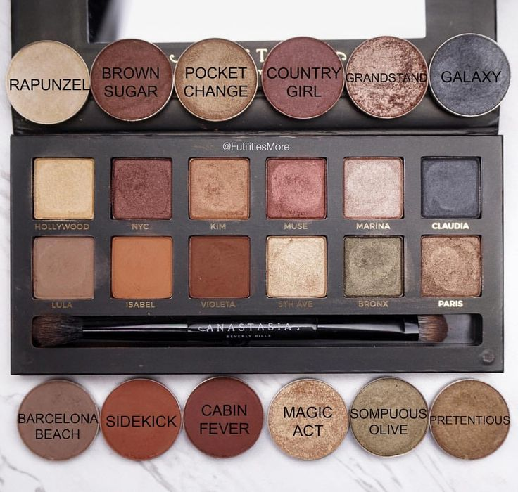 Makeup Geek dupes for ABH Master Palette by Mario makeup products - http://amzn.to/2jywVxP