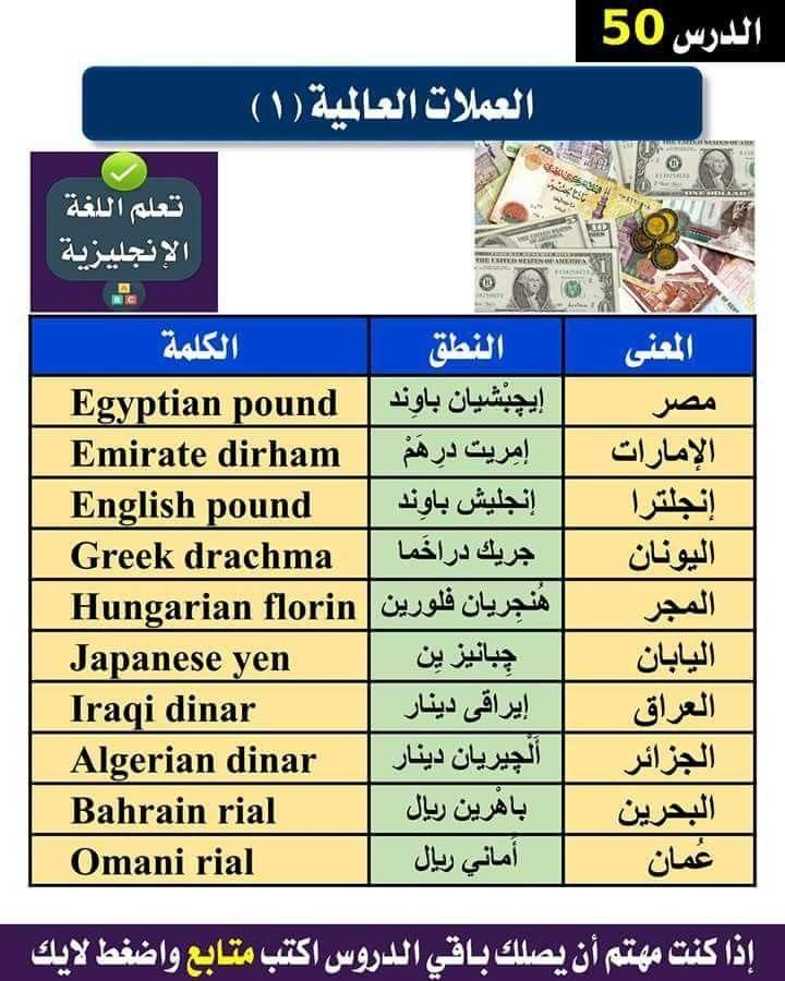 Pin By Ali Alsuraifi On دروس تعلم الانكليزية٢ Learn English Words Learn English English Language Course