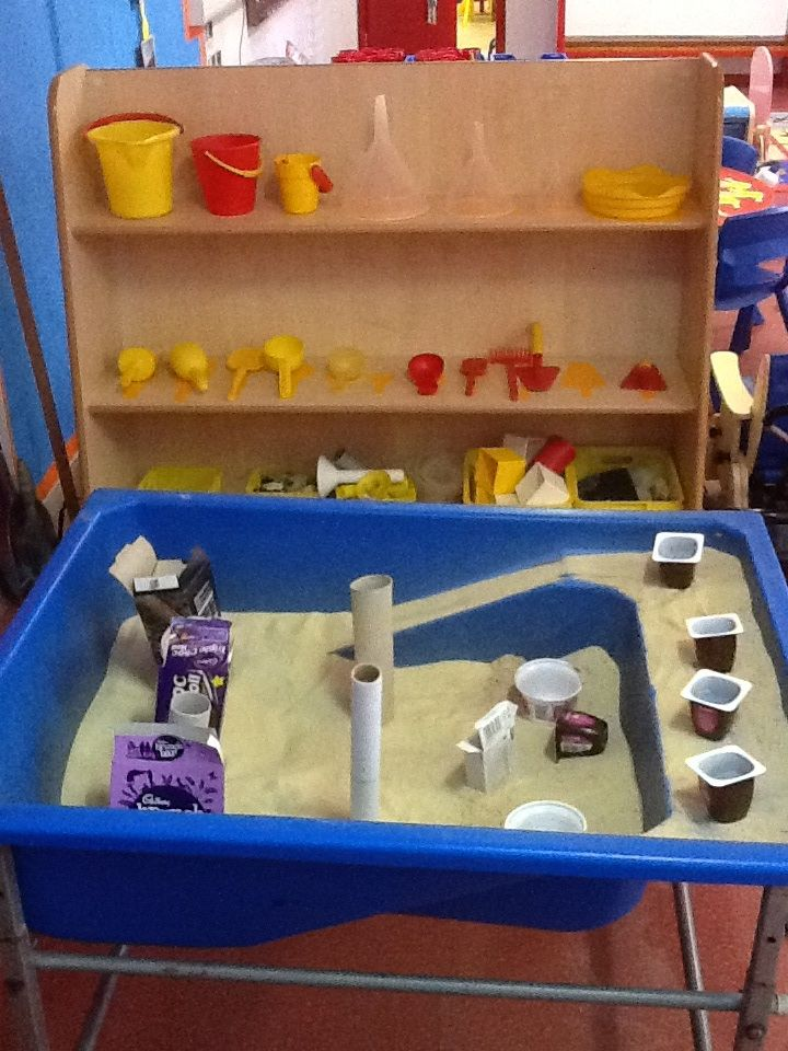 154 besten kindergarten raumgestaltung bilder auf for Raumgestaltung englisch