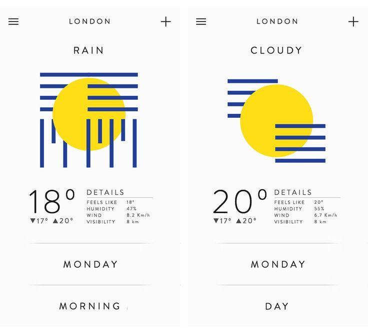 Gabriel Nazoa - Weather app