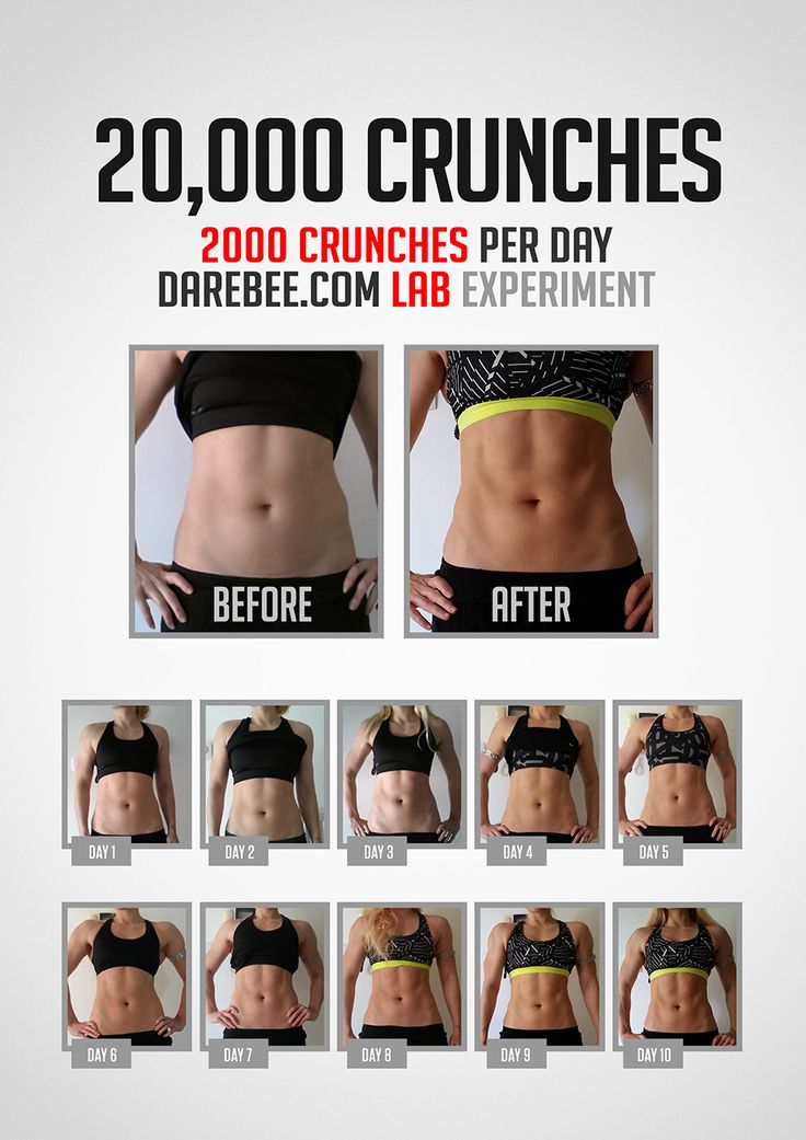 20,000 Crunches in 10 Days - Darebee Experiment