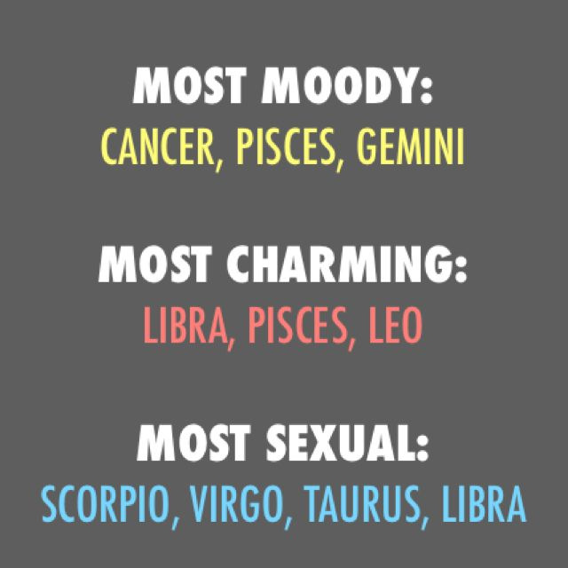 Most moody, most charming, most sexual #zodiac