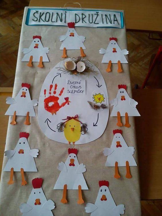 Chicken bulletin board idea for kids   Crafts and Worksheets for Preschool,Toddler and Kindergarten