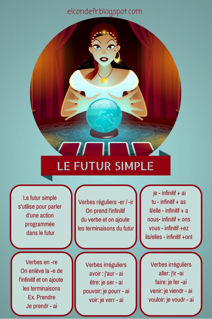 el conde  fr  le futur simple formation du futur simple