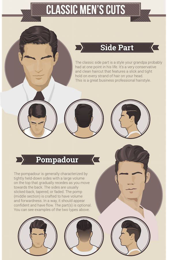 Menwithmajesty Com Men S Elegant Haircuts Long Hair Styles Men Mens Hairstyles Hair And Beard Styles