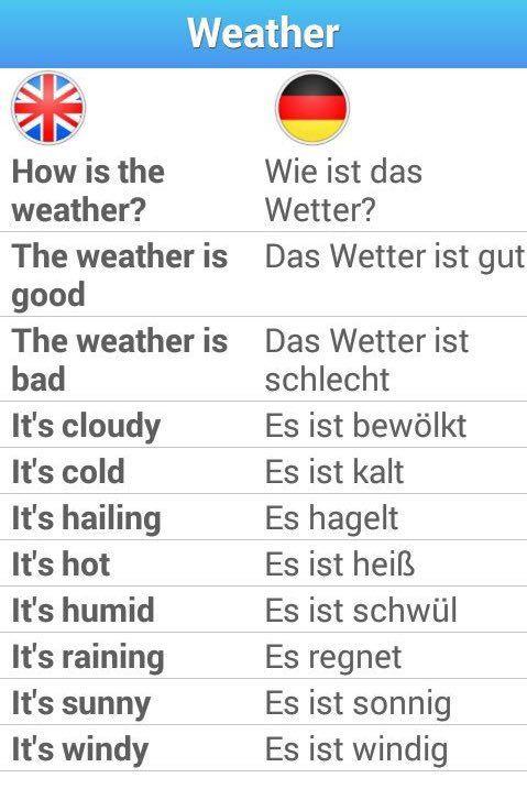 Deutsch lernen (@AndereDeutsch) | Твиттер                                                                                                                                                                                 Mais