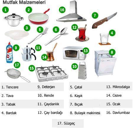 Kitchenware | Türkçe