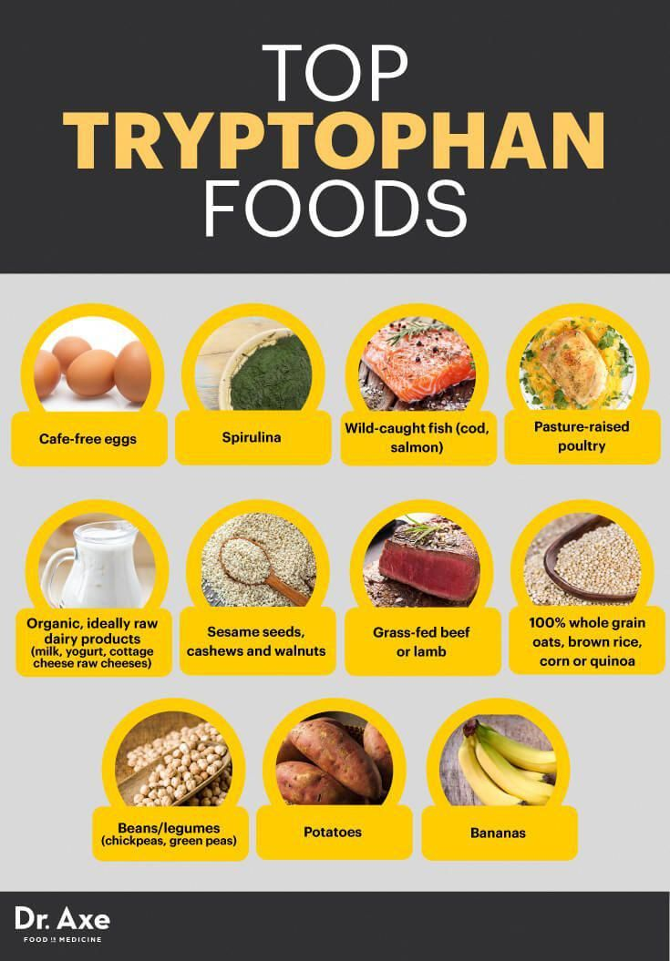 Tryptophan foods – Dr. Axe www.draxe.com health holistic natural NaturalCure…
