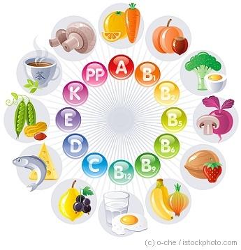 Alimentation-antioxydants