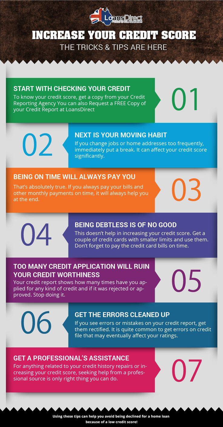 Yes, we say that again. Your credit score is important. Take a look at the infographic here.