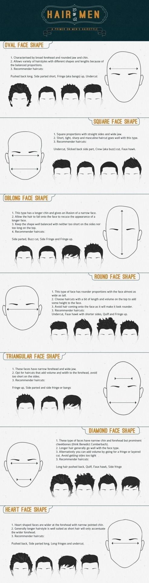 Here's what haircut works best on each face shape. | 21 Charts That Will Solve Every Guy's Grooming Problems: Here's what haircut works best on each face shape