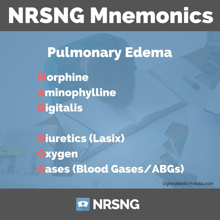 Nursing Mnemonics Podcast Ep63 Pulmonary Edema (MAD DOG) https://www.nrsng.com/ep63-pulmonary-edema/?utm_campaign=coschedule&utm_source=pinterest&utm_medium=NRSNG&utm_content=Ep63%20Pulmonary%20Edema%20%28MAD%20DOG%29