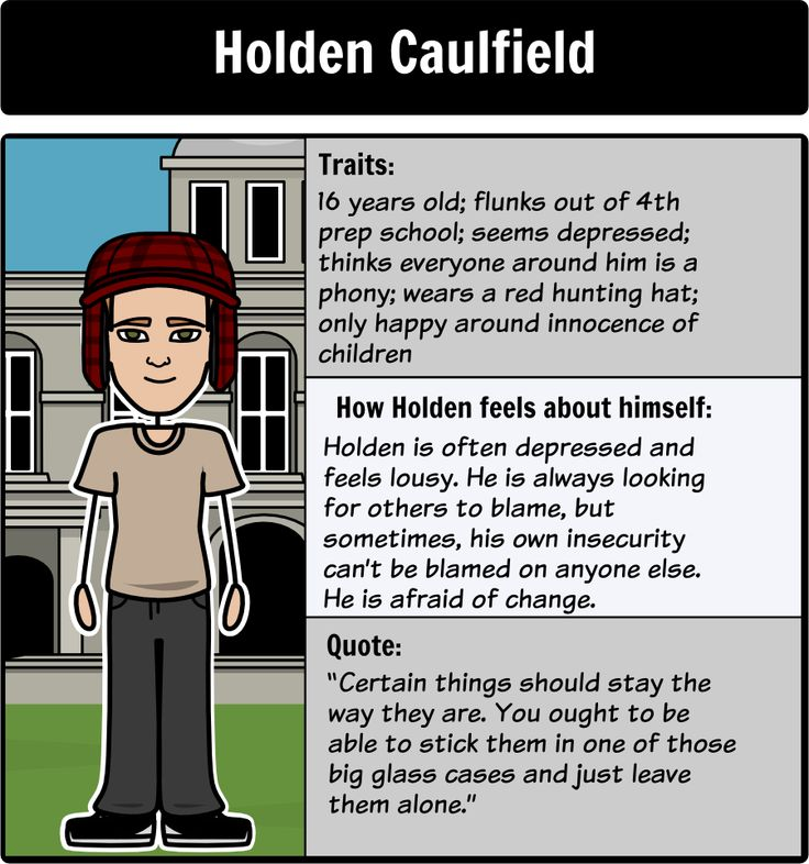 a focus on the character holden caulfield in the story catcher in the rye Holden caulfield is a fictional character in author j d salinger's 1951 novel the  catcher in the rye  it focuses on a fight between two characters named bobby  and stradlater over bobby's feelings about jane gallagher this story appears.