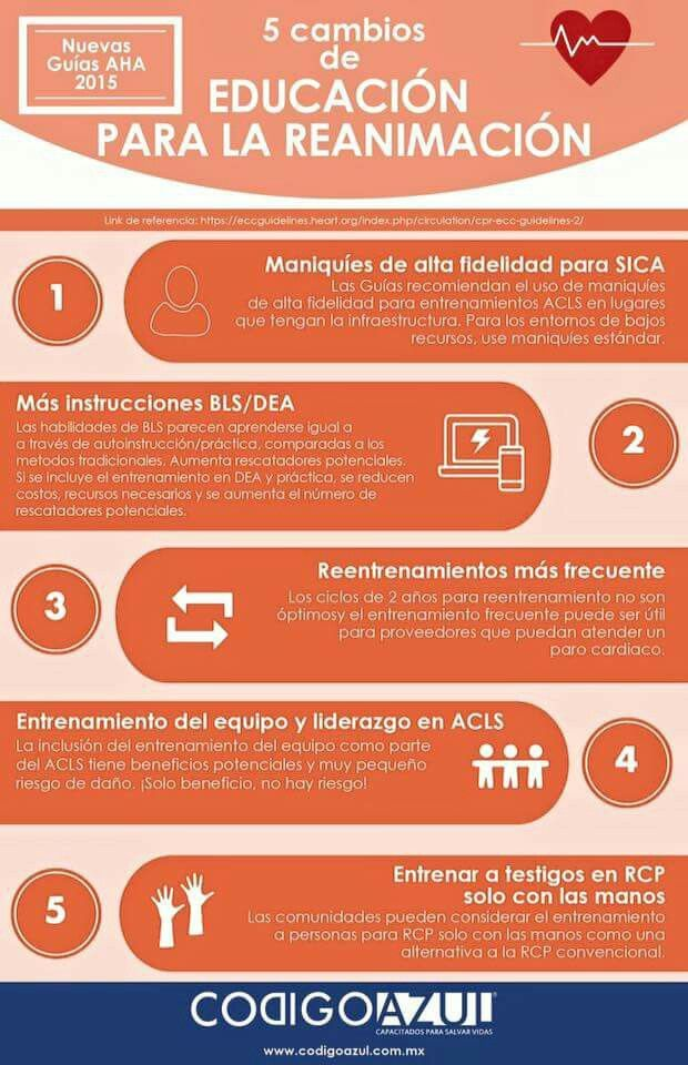 #Infografía: 5 cambios de educación para la reanimación. #AHA 2015