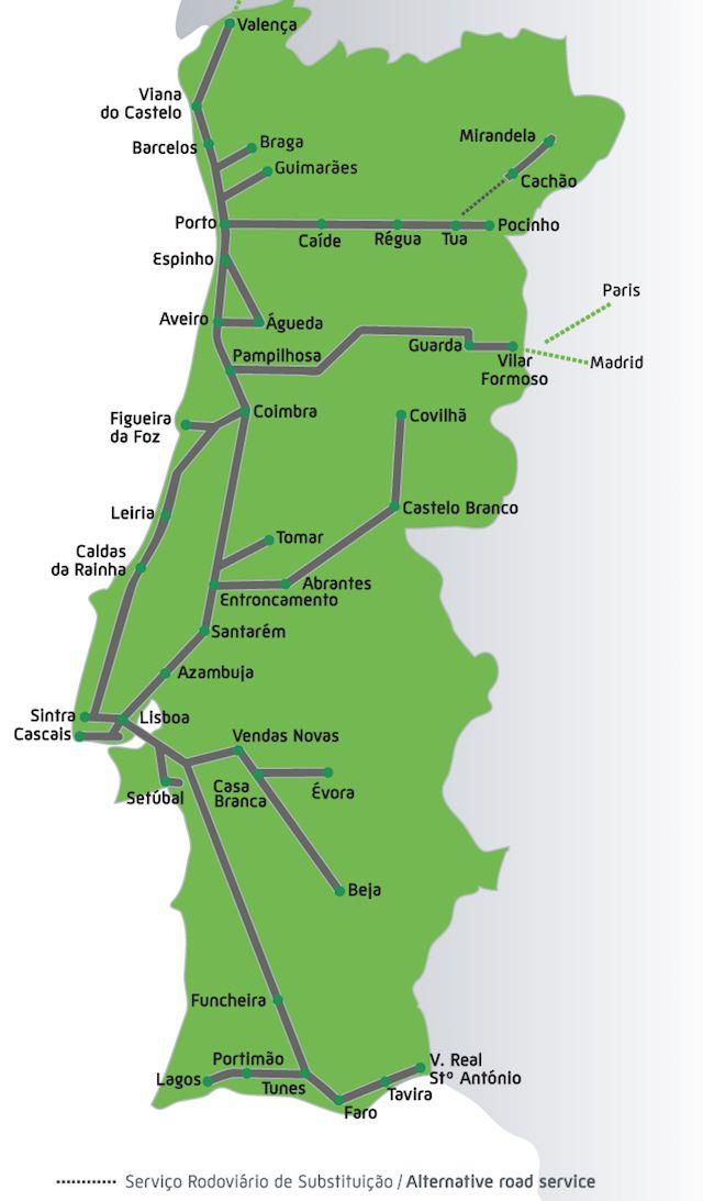 diagrama_servicos trem em portugal