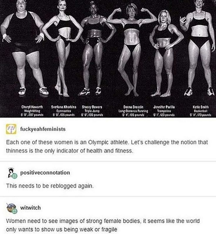 """Women shouldn't have muscles, makes them look manly"" I've actually seen people say that on the internet. It's almost unbelievable how stupid some people are"