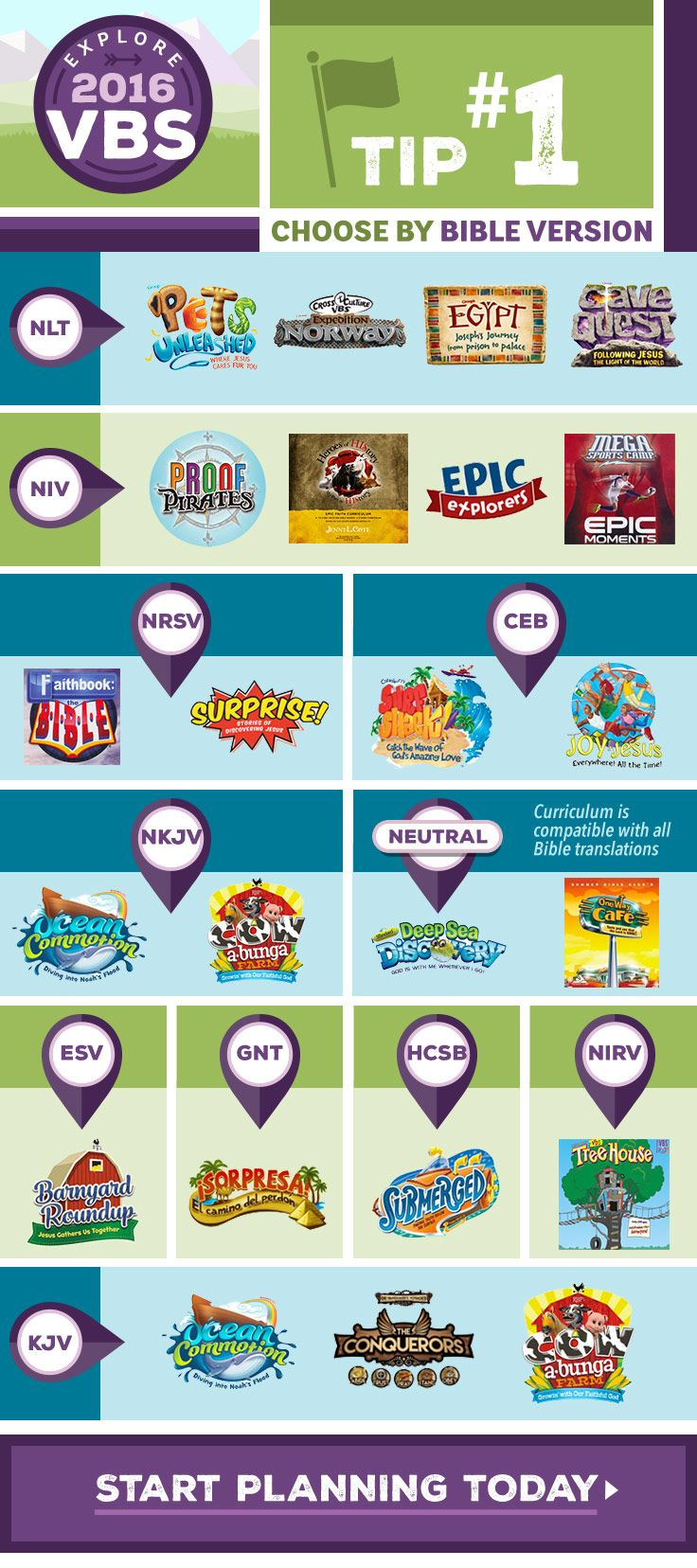 492 best vbs u0026 church ministry images on pinterest church