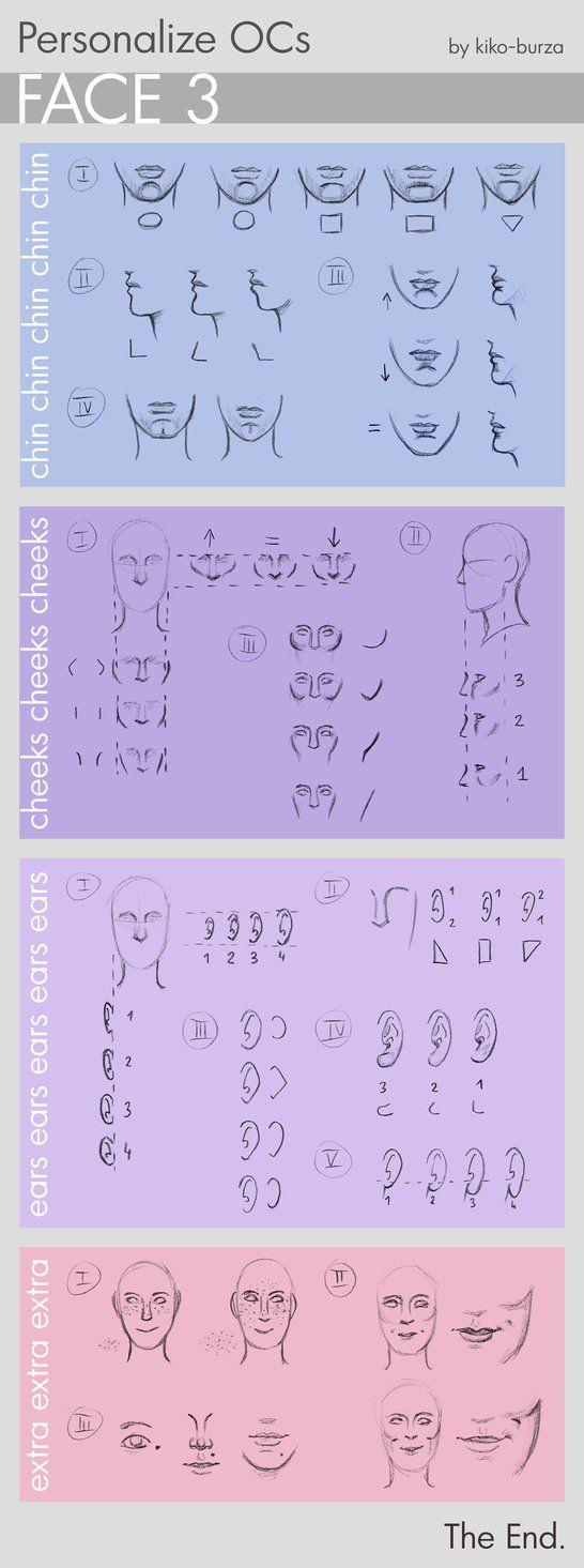 Personalize OC: FACE III [chin, cheeks, ears] by kiko-burza