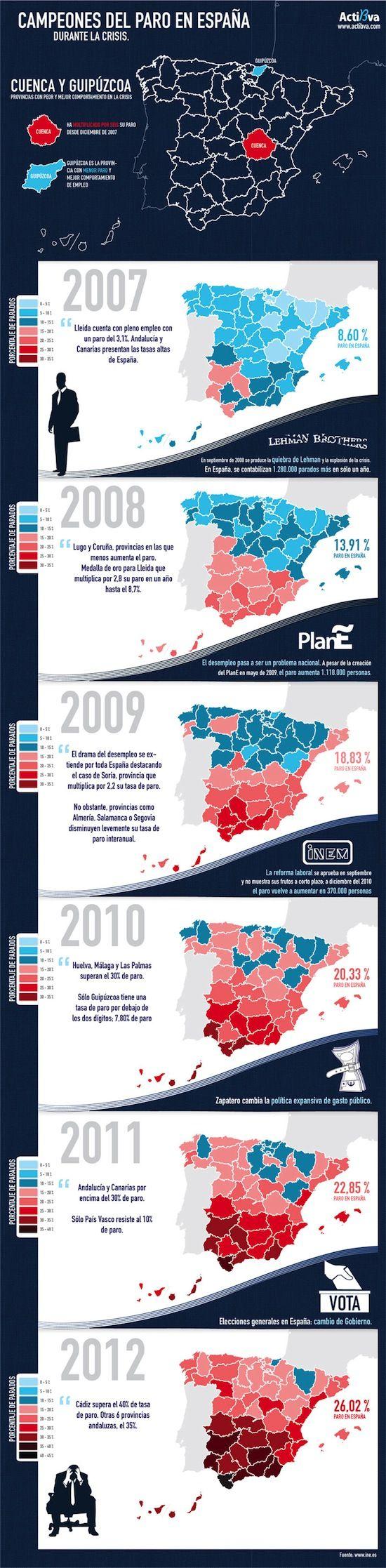 Evolucion del paro en España 2007-2012