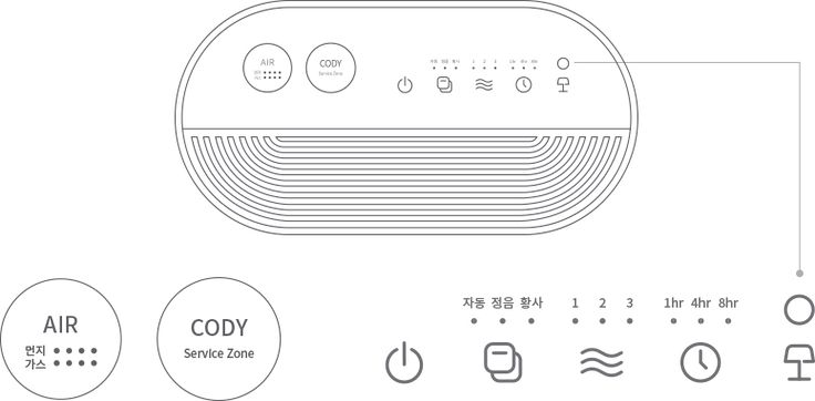 AIR CAREAP-1015  공기청정기 IoCare  6˚기울임의 과학적 디자인으로 입체 청정은 물론, 코웨이만의 새로운 맞춤 공기케어!  Coway's customized air care provides complete cleaning thanks to an innovative, slanted design.  Coway's customized air care provides complete cleaning thanks to an innovative, slanted design.  보이지 않던 공기를 실시간으로 보여주고 코디가 방문해 알려주고, 실내외 환경에 딱 맞게 바꿔주는 코웨이만의 새로운 공기청정기이다.  Coway's new, unique air purifier lets you see the air quality in real time and our Cody representatives guides you to get perfect air care...