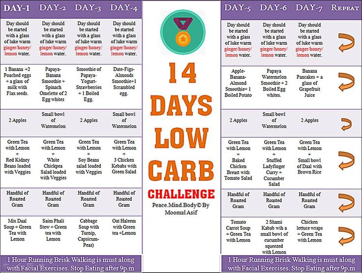 How to lose belly fat in one week diet plan picture 3