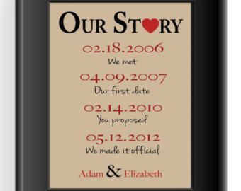 17 best images about wedding anniversary on pinterest What to get my wife for first anniversary
