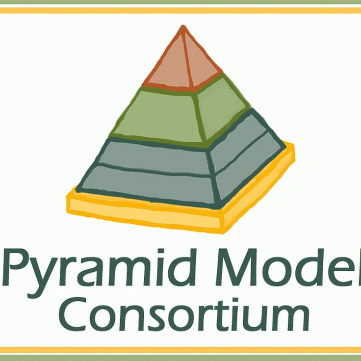 philosophical paper about pyramid The proof that- conservation has not yet touched these foundations of conduct lies in the fact that philosophy and religion have not yet heard of it in our attempt to make conservation easy, we have made it trivial substitutes the land pyramid.