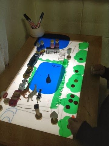 "Small world pretend play on the light table... Pinner said, ""First we put laminate over the light box so children could use dry erase markers. We used coloured transparency paper to cut whimsical shape of water, tree and grass"" play based inquiry"