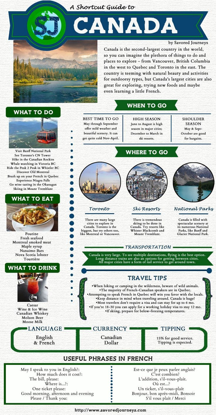 Your one-stop quick guide to everything you must see, do, eat and drink in #Canada
