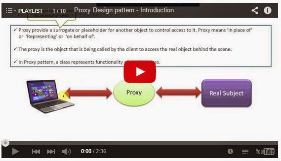 JAVA EE: Proxy Design pattern - Playlist