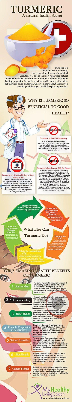 Health benefits of Turmeric, Infographic http://www.ebay.com/itm/Curcumin-Blend-60-Count-/322482882728