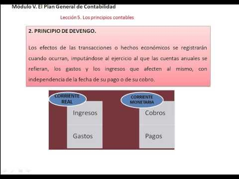 Principios contables - YouTube