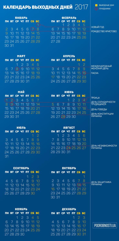 Выходные дни 2017: календарь праздников | podrobnosti.ua