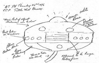 7 Stories of UFOs, Alien Abductions & Close Encounters in Wisconsin