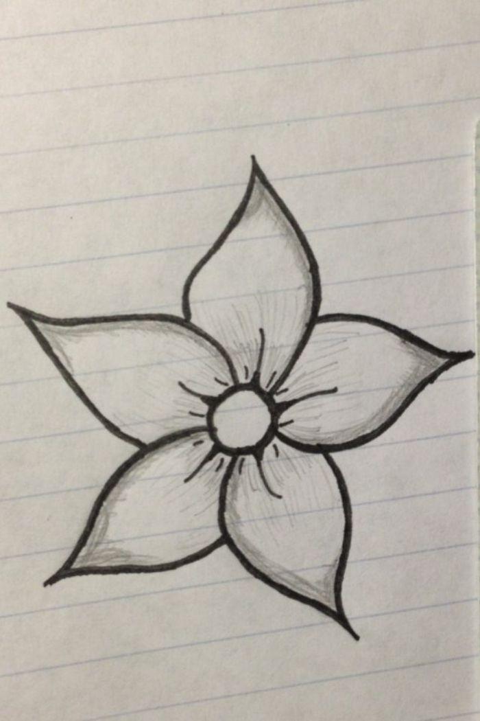 1001 Ideas De Dibujos De Flores Faciles Y Bonitos Dibujos A Lapiz Sencillos Dibujos Dibujos Simples Tumblr