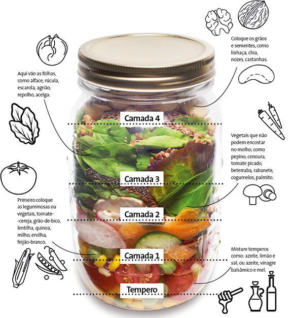 Verão chegando, que tal uma salada no pote de vidro ?                                                                                                                                                                                 Mais