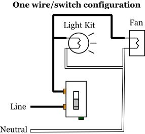 The 25 best electrical wiring diagram ideas on pinterest ceiling fan one wire switch diagram asfbconference2016 Images