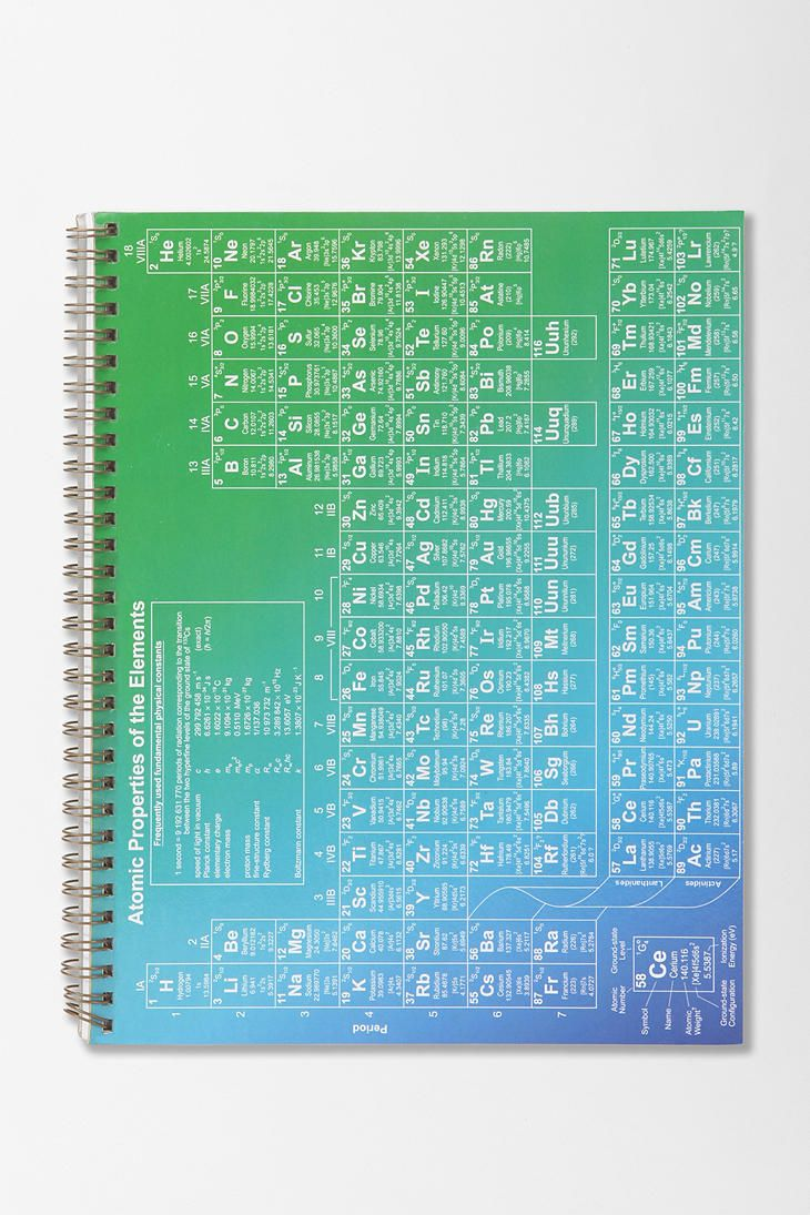 47 best periodic table crazy images on pinterest periodic table the periodic table of elements on a notebook this better be my science notebook next gamestrikefo Choice Image
