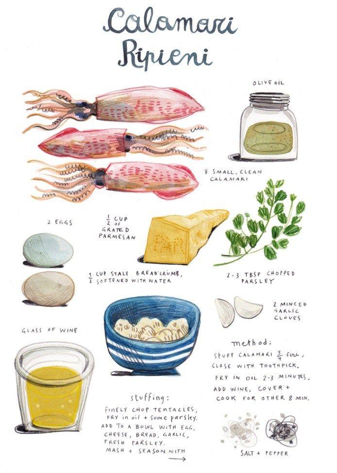 Calamari ripieni  #ParmigianoReggiano