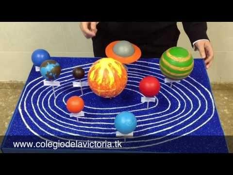 Trabajo: EL SISTEMA SOLAR - YouTube