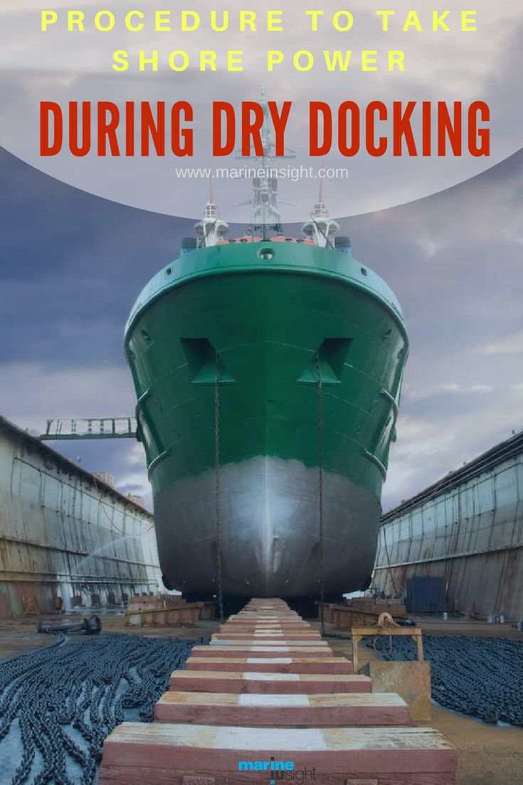 North American Eca Map%0A Procedure To Take Shore Power During Dry Docking Of Ships