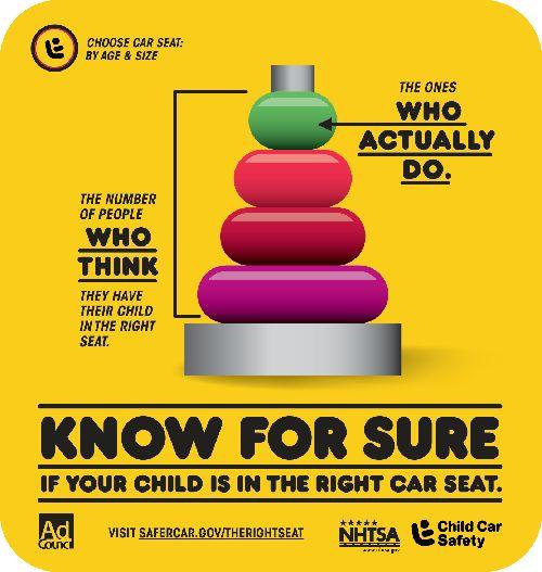 78 best images about car seat safety tips on pinterest big kids car seats and safety. Black Bedroom Furniture Sets. Home Design Ideas